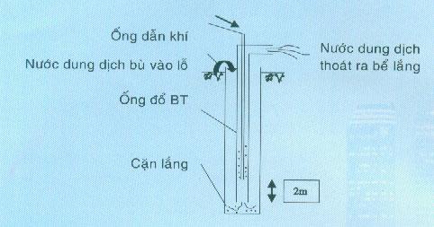 coc-khoan-nhoi-5