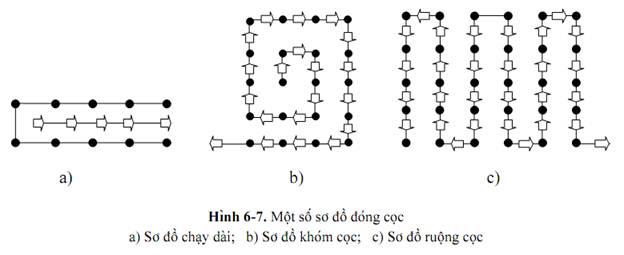 qua-trinh-thi-cong-dong-coc-be-tong-cot-thep-duc-san